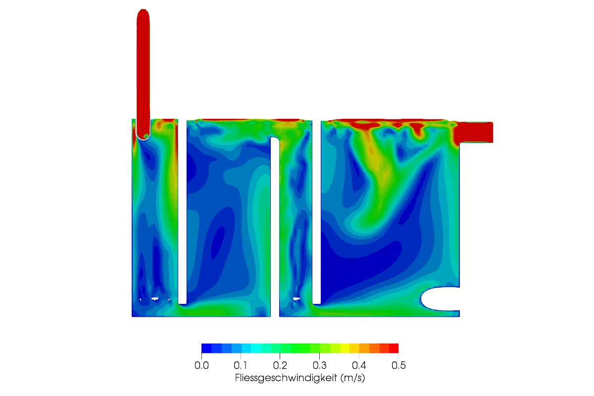 2-phase simulation of an ozone reactor considering gassing and tracer, Canton Aargau
